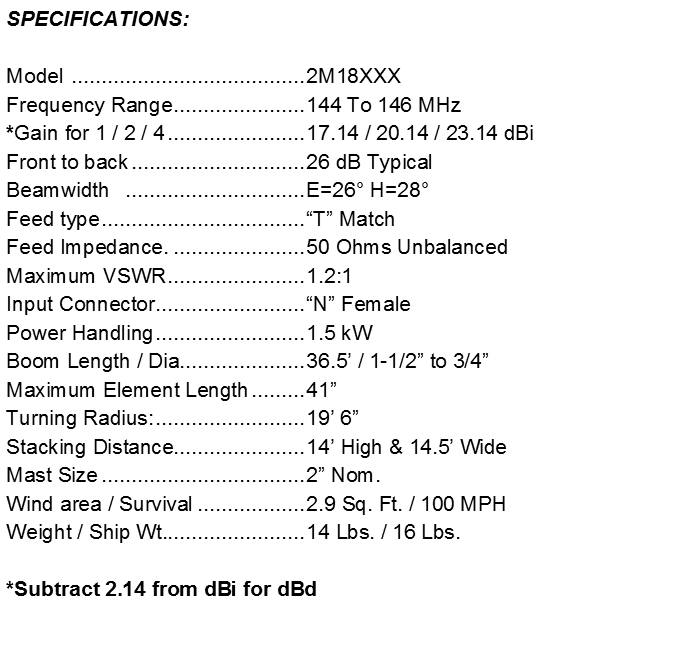 M2 2M18XXX, 144-146 MHz